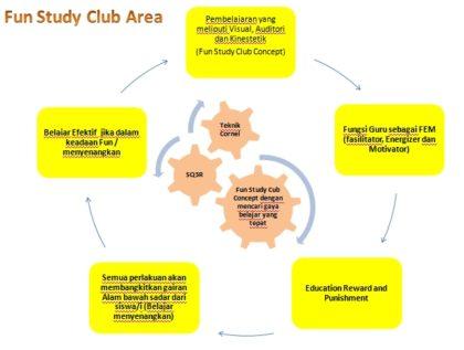 fun-study-club