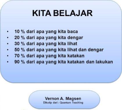 Belajar Bahasa yang benar