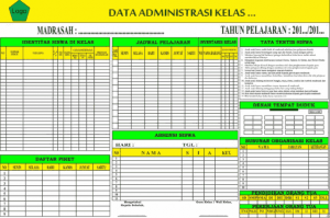 Desain Papan Bank Data Kelas Tipe 1