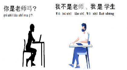 adalah dalam Bahasa Mandarin
