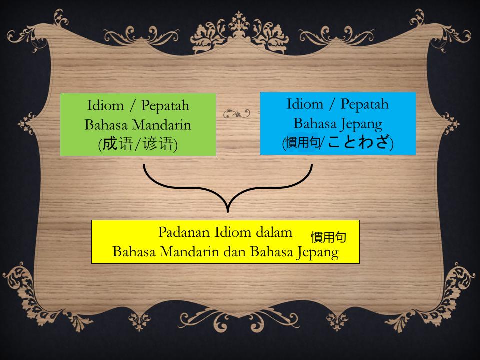Persamaan Idiom Bahasa Mandarin dan Bahasa Jepang